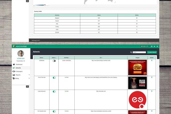 AdCharge web administration - screenshot 2