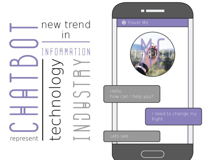 Chatbot conversation by Speedflow Bulgaria - digital solutions