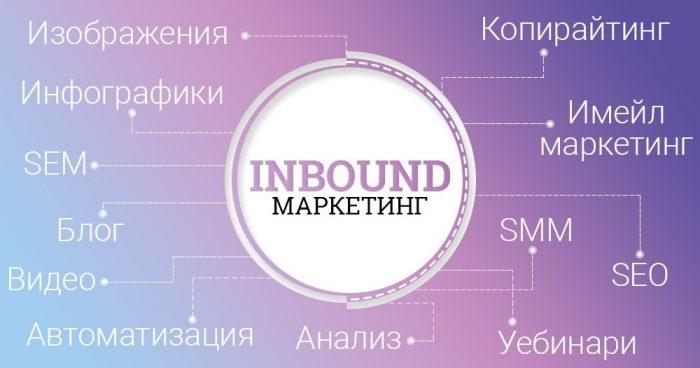 Inbound (Инбаунд) Маркетинг 2018 от Speedflow Bulgaria