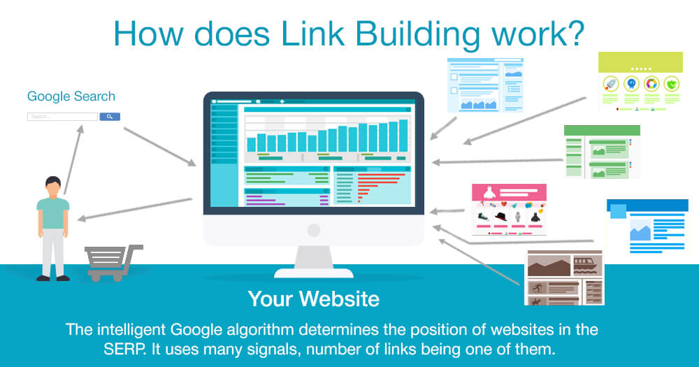 How To Start Link Building