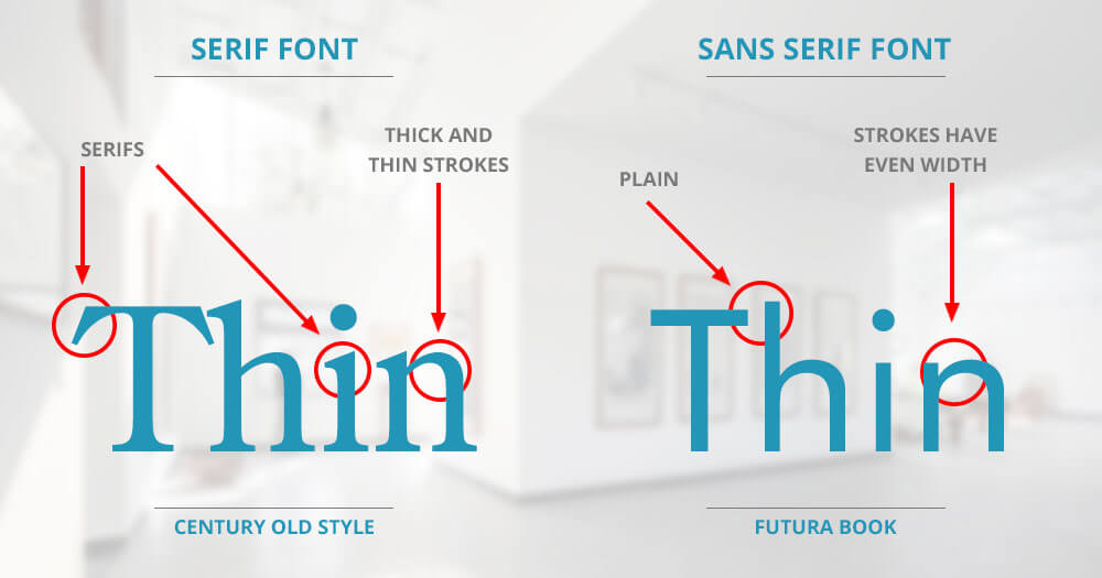 serif vs sans serif - web design trends 2019