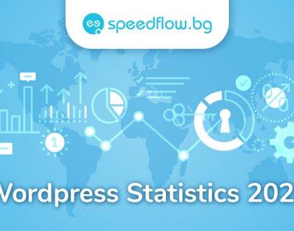 Wordpress statistics 2020